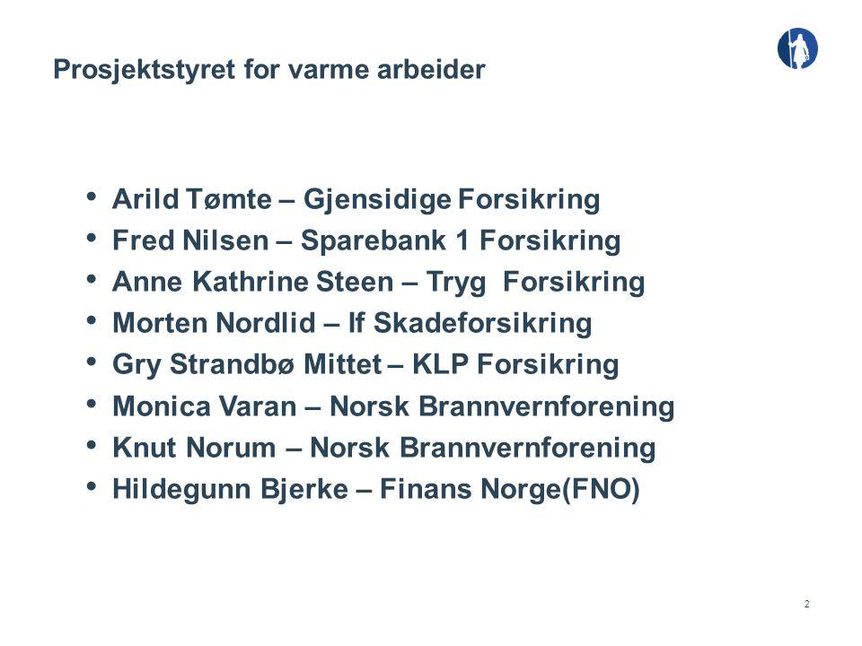 2 Arild Tømte – Gjensidige Forsikring Fred Nilsen – Sparebank 1 Forsikring Anne Kathrine Steen – Tryg Forsikring Morten Nordlid – If Skadeforsikring G