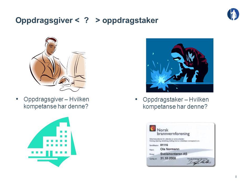 9 Ansvarlig for å vurdere risikoen ved arbeidet Oppdragsgiver Vurdert som risikofylt varmt arbeid Ikke vurdert som risikofylt varmt arbeid Arbeidstillatelse (svensk modell)