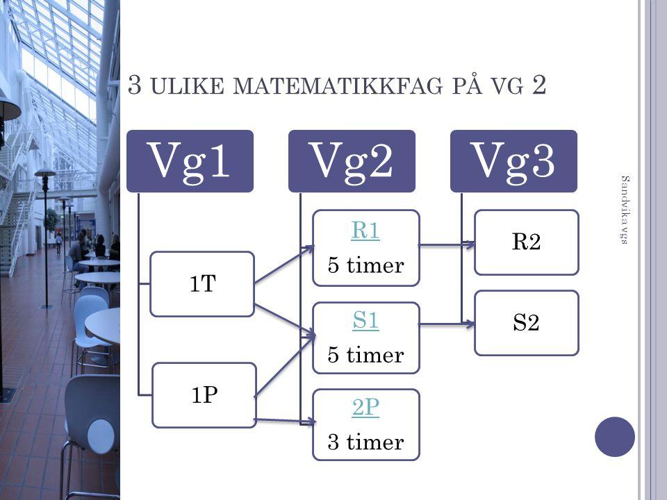 V ALG AV MATEMATIKK PÅ VG 2 OG VG 3 Matematikk for realfag (R1 + R2) gir grunnlag for å fortsette med realfaglige/teknologiske studier på universitet eller høgskole etter videregående.