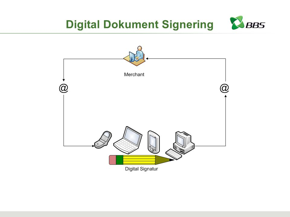 Digital Dokument Signering