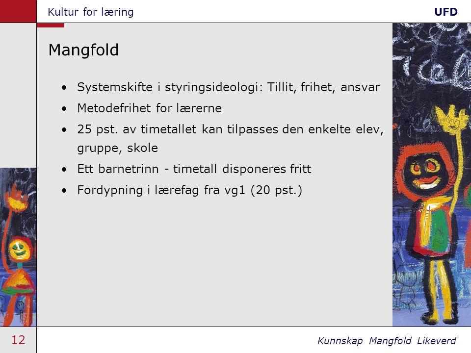 12 Kunnskap Mangfold Likeverd Kultur for læringUFD Mangfold Systemskifte i styringsideologi: Tillit, frihet, ansvar Metodefrihet for lærerne 25 pst.