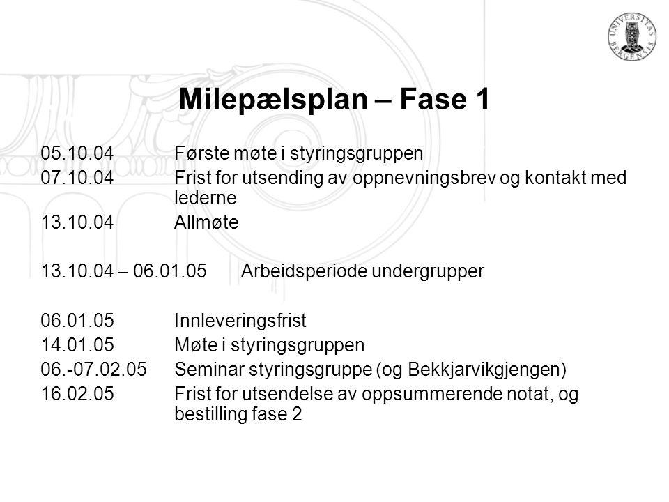 Milepælsplan – Fase 1 05.10.04 Første møte i styringsgruppen 07.10.04 Frist for utsending av oppnevningsbrev og kontakt med lederne 13.10.04Allmøte 13