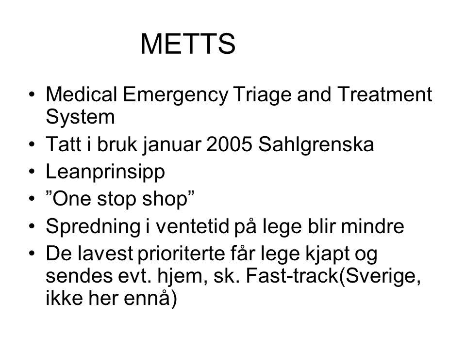 METTS Medical Emergency Triage and Treatment System Tatt i bruk januar 2005 Sahlgrenska Leanprinsipp One stop shop Spredning i ventetid på lege blir mindre De lavest prioriterte får lege kjapt og sendes evt.