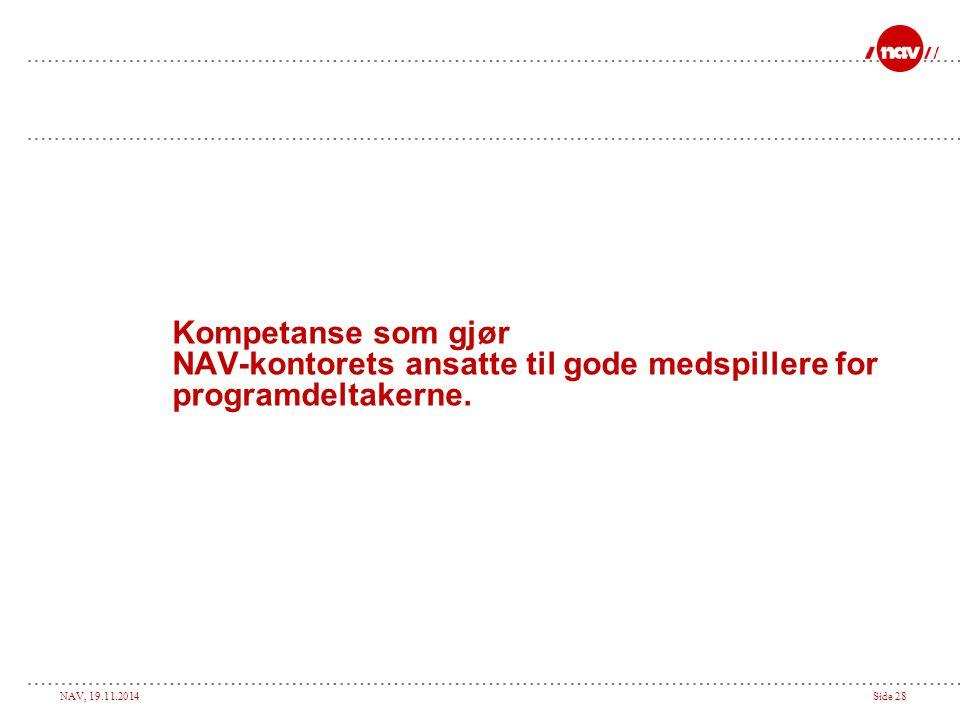 NAV, 19.11.2014Side 28 Kompetanse som gjør NAV-kontorets ansatte til gode medspillere for programdeltakerne.