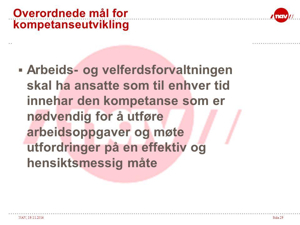 NAV, 19.11.2014Side 29 Overordnede mål for kompetanseutvikling  Arbeids- og velferdsforvaltningen skal ha ansatte som til enhver tid innehar den komp