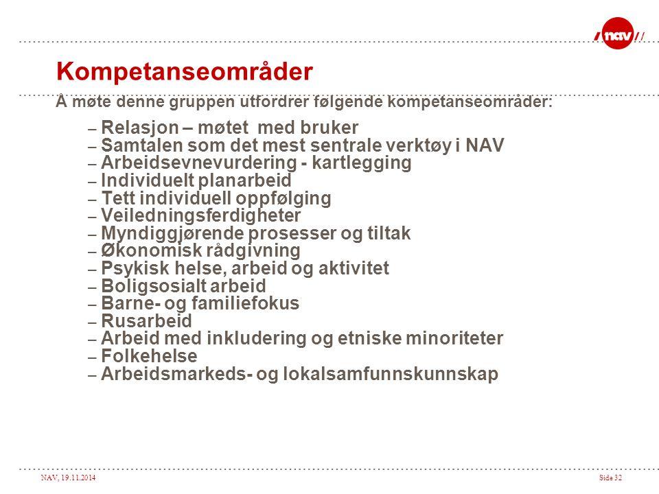 NAV, 19.11.2014Side 32 Kompetanseområder Å møte denne gruppen utfordrer følgende kompetanseområder: – Relasjon – møtet med bruker – Samtalen som det m