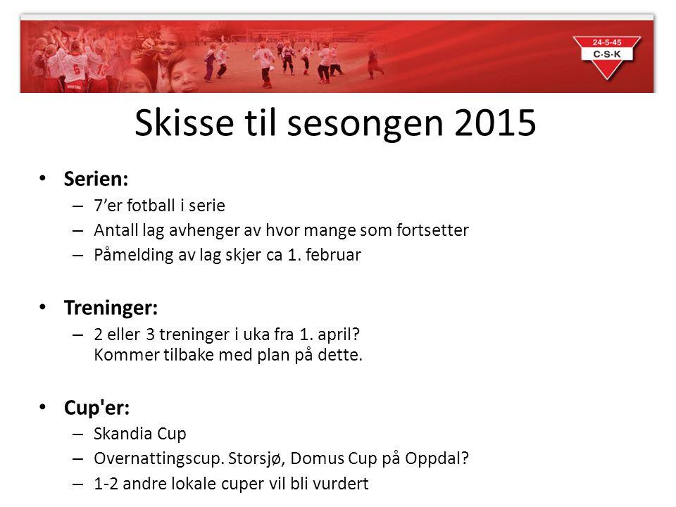 Skisse til sesongen 2015 Serien: – 7'er fotball i serie – Antall lag avhenger av hvor mange som fortsetter – Påmelding av lag skjer ca 1. februar Tren
