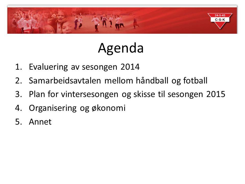 Agenda 1.Evaluering av sesongen 2014 2.Samarbeidsavtalen mellom håndball og fotball 3.Plan for vintersesongen og skisse til sesongen 2015 4.Organiseri