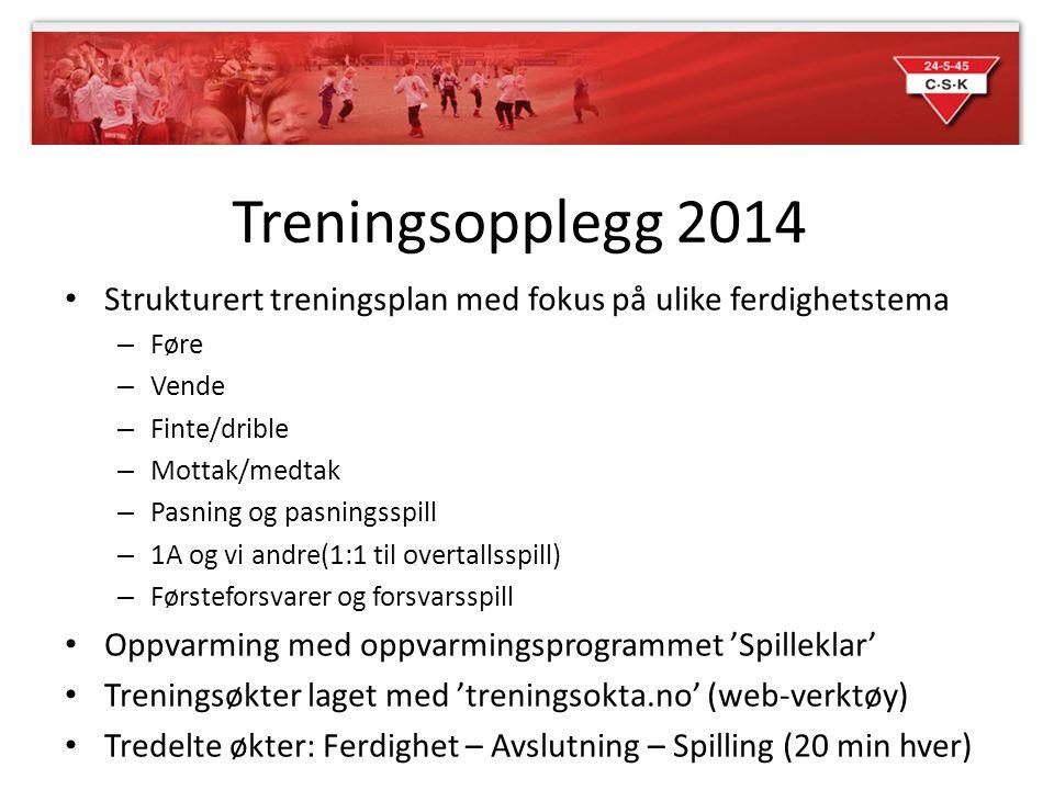Treningsopplegg 2014 Strukturert treningsplan med fokus på ulike ferdighetstema – Føre – Vende – Finte/drible – Mottak/medtak – Pasning og pasningsspi