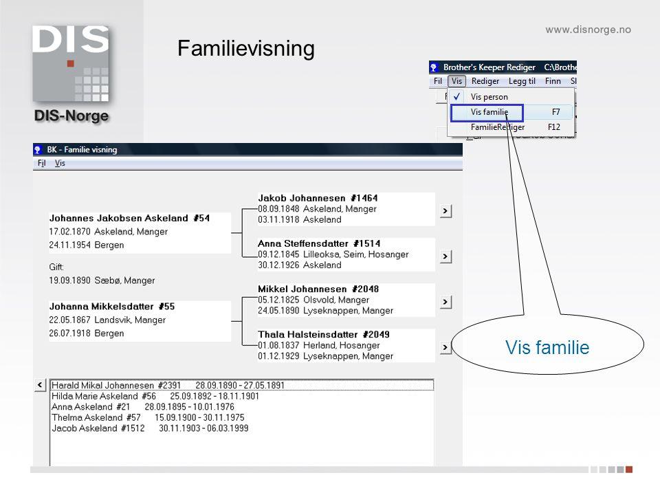 Familievisning Vis familie