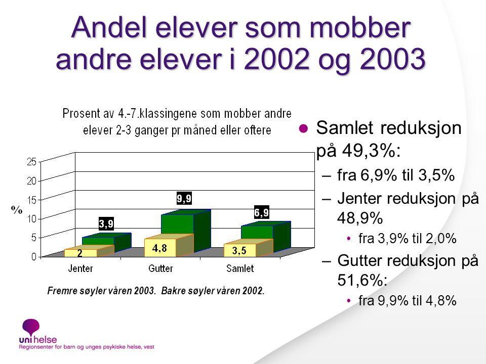Andel elever som mobber andre elever i 2002 og 2003 Fremre søyler våren 2003.