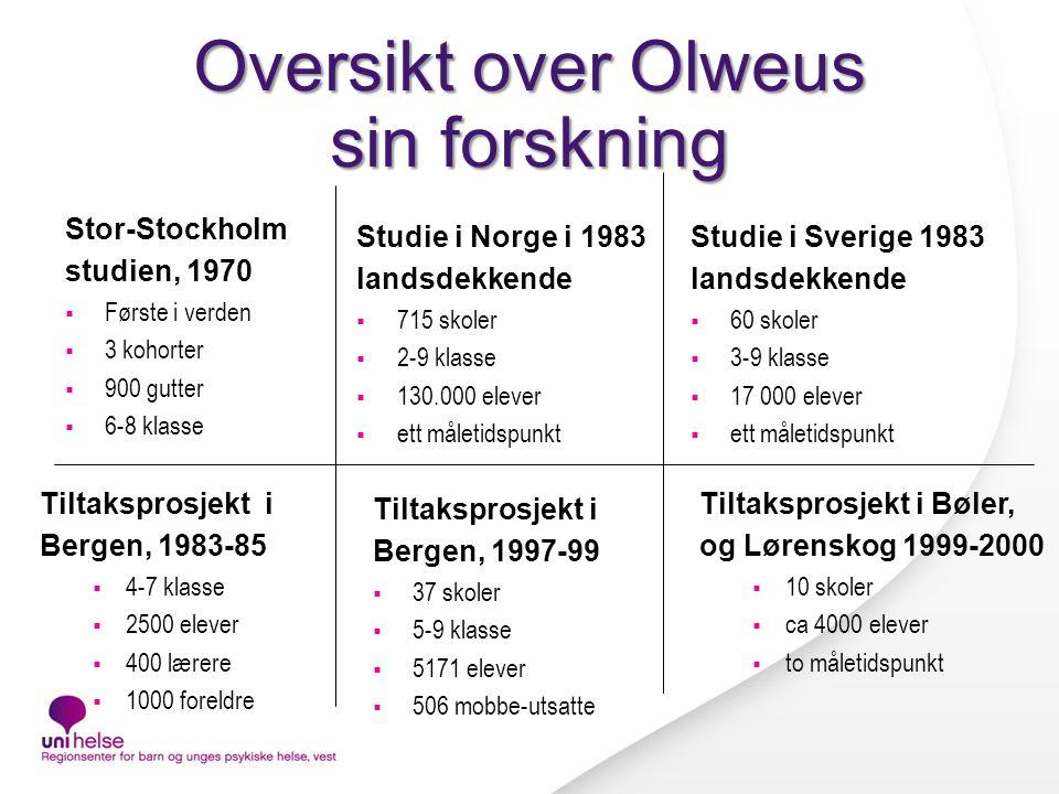 Modell for implementeringen av Olweusprogrammet (2001-2012) Olweus-gruppen Uni helse Bergen Oslo-kullBergens-kull II Instruktør #1...Instruktør #15 Skole #1 3-5 nøkkelpersoner …Skole #5 3-5 nøkkelpersoner Pedagogisk samtalegruppe (hele personalet) Tromsø-kullTrondheims-kull www.olweus.no