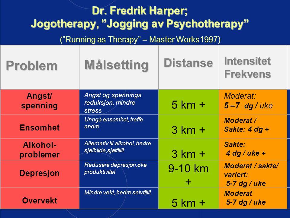 """Dr. Fredrik Harper; Jogotherapy, """"Jogging av Psychotherapy"""" Dr. Fredrik Harper; Jogotherapy, """"Jogging av Psychotherapy"""" (""""Running as Therapy"""" – Master"""