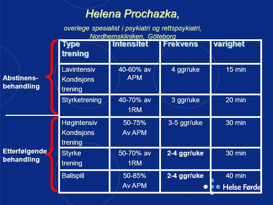 Helena Prochazka, Helena Prochazka, overlege spesialist i psykiatri og rettspsykiatri, Nordhemskliniken, Göteborg Type trening IntensitetFrekvensvarig
