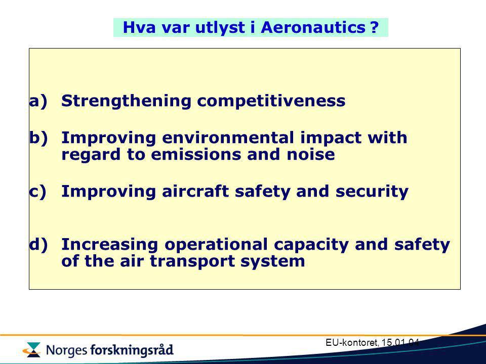 EU-kontoret, 15.01.04 Calls and Budget Aeronautics (DG RTD) 20032004 2005 2002 17/ 12/ 2002 First Call (1A) € 242 Mio ~ € 190 Mio IPs ~ € 10 Mio NoEs ~ € 100 Mio STREPs + CAs € 300 Mio € 200 Mio ~ € 124 Mio IPs ~ € 8 Mio NoEs ~ € 108 Mio STREPs ~ € 2 Mio CAs 13/ 12/ 2003 Second Call (2A) 3 / 2005 Third Call (3A)