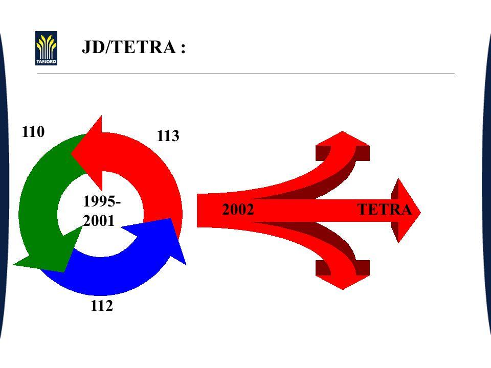 TETRA 112 113 110 JD/TETRA : 1995- 2001 2002