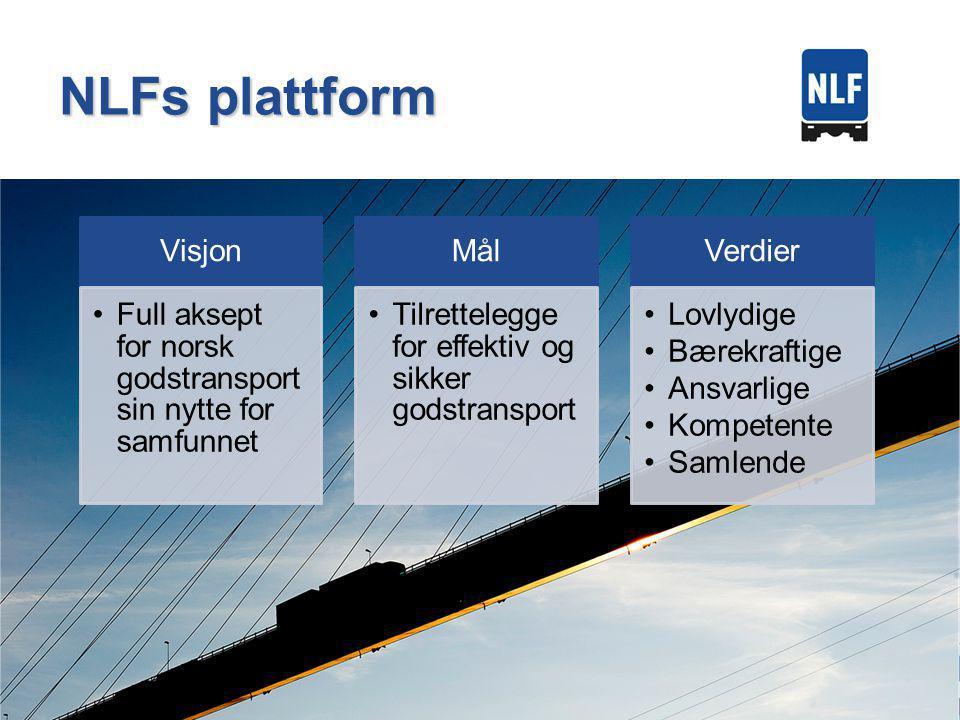 Visjon Full aksept for norsk godstransport sin nytte for samfunnet Mål Tilrettelegge for effektiv og sikker godstransport Verdier Lovlydige Bærekraftige Ansvarlige Kompetente Samlende NLFs plattform