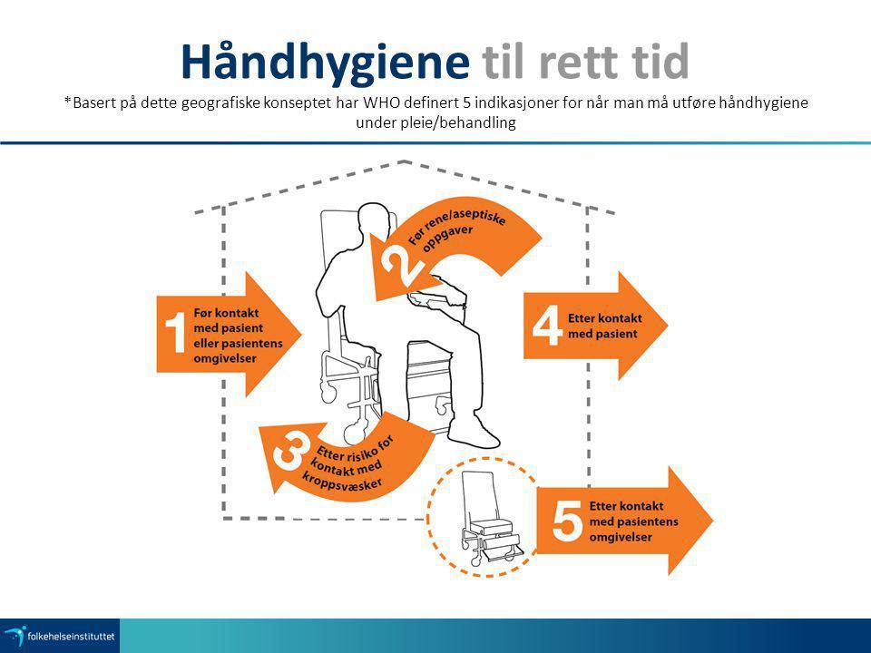Håndhygiene til rett tid *Basert på dette geografiske konseptet har WHO definert 5 indikasjoner for når man må utføre håndhygiene under pleie/behandli