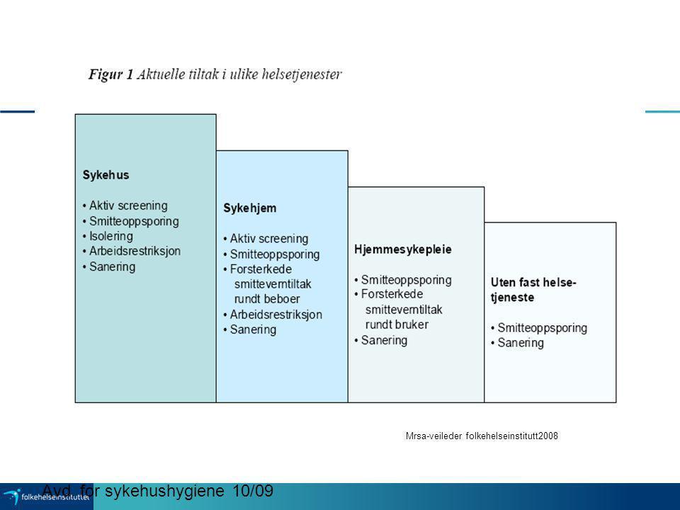 Avd. for sykehushygiene 10/09 Mrsa-veileder folkehelseinstitutt2008