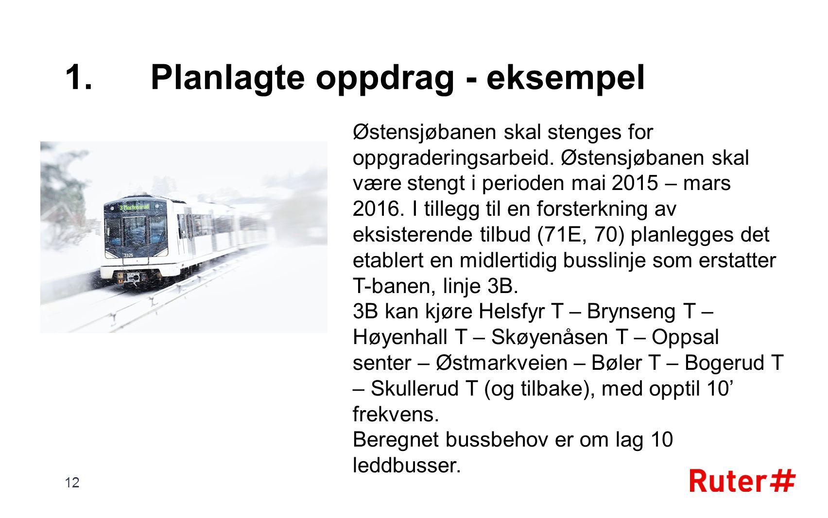 1.Planlagte oppdrag - eksempel 12 Østensjøbanen skal stenges for oppgraderingsarbeid. Østensjøbanen skal være stengt i perioden mai 2015 – mars 2016.