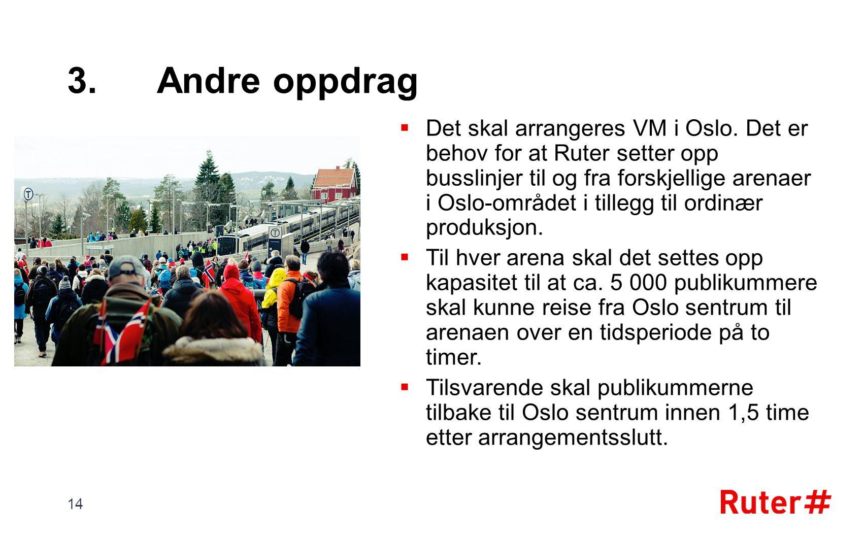 3.Andre oppdrag  Det skal arrangeres VM i Oslo. Det er behov for at Ruter setter opp busslinjer til og fra forskjellige arenaer i Oslo-området i till