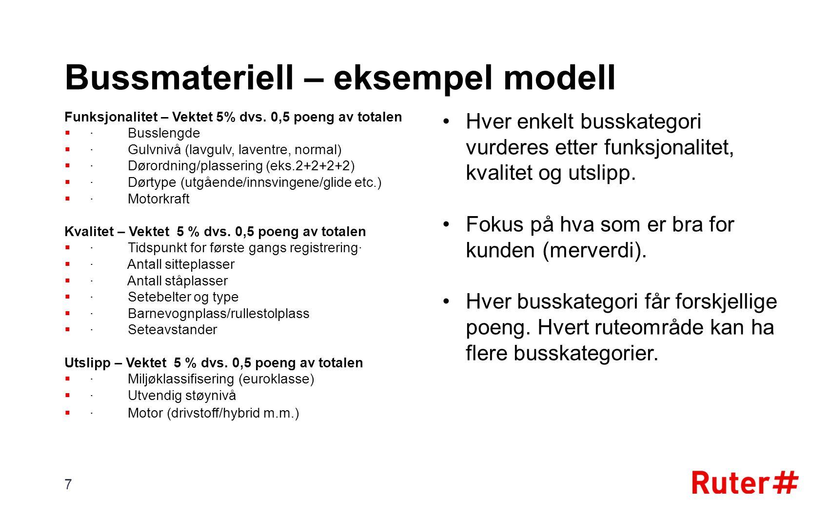 Bussmateriell – eksempel modell Funksjonalitet – Vektet 5% dvs. 0,5 poeng av totalen  · Busslengde  · Gulvnivå (lavgulv, laventre, normal)  · Døror
