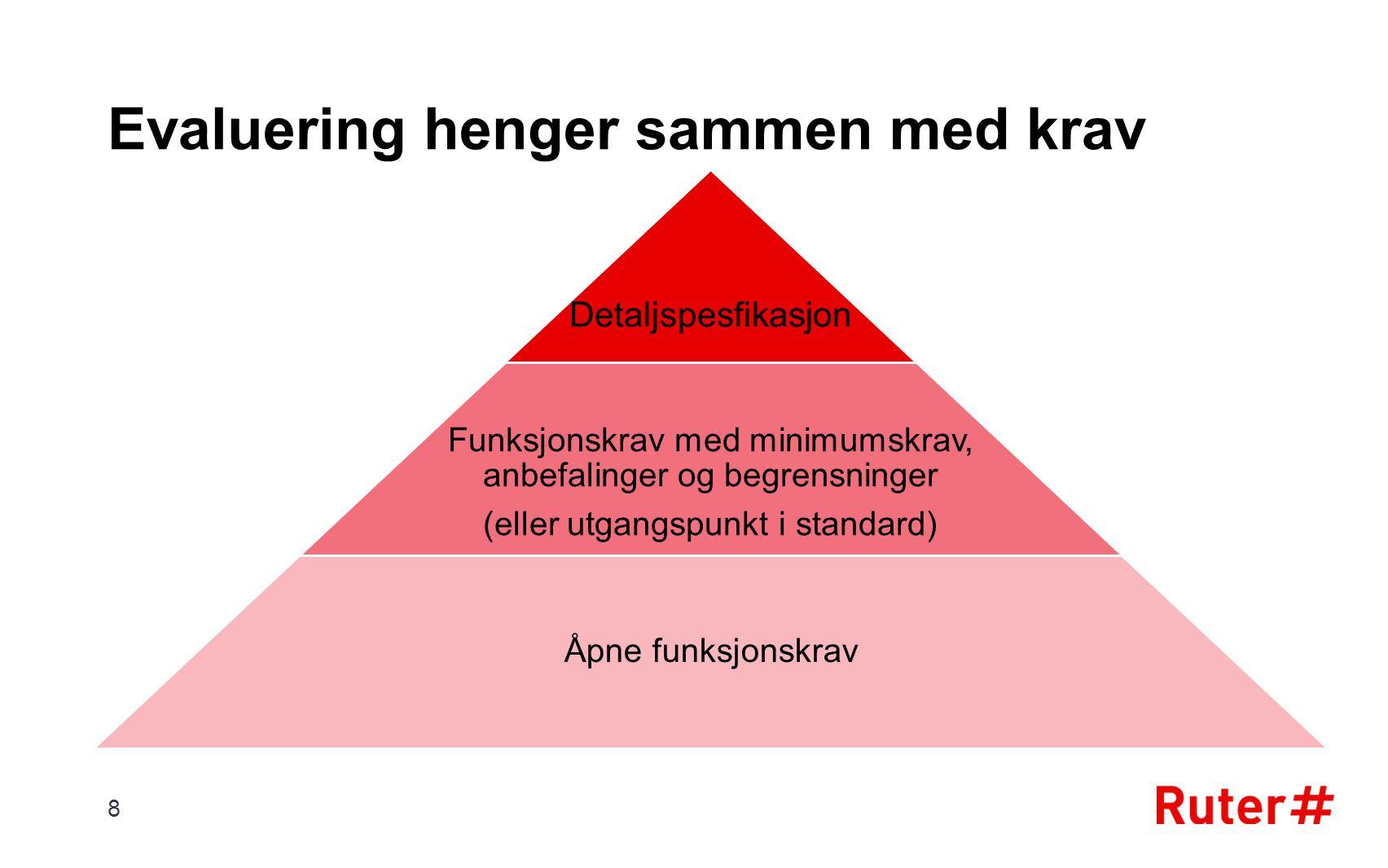 Eksempel fra andre Nordiske land Movia – København  Pris 40 %  Kvalitet af drift 35 %  Miljø 15 %  Kvalitet af busmateriel 10 % SL – Stockholm  Anbudet för kriteriet Kvalitet kommer att tilldelas ett betyg i betygsskala 6-1.