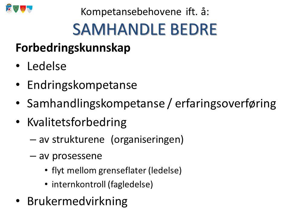 SAMHANDLE BEDRE Kompetansebehovene ift.
