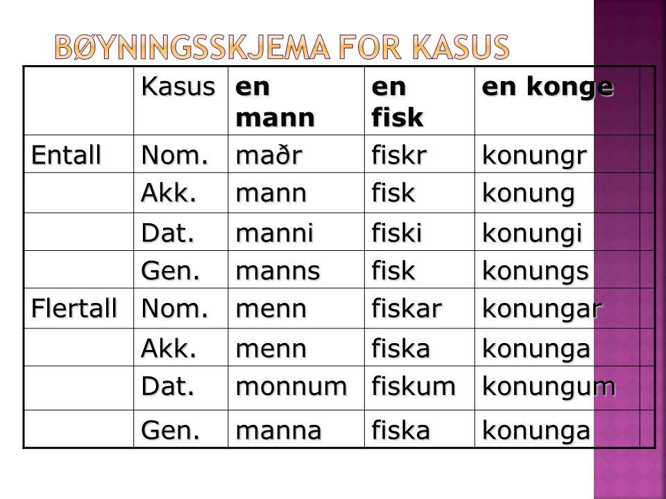 Kasus en mann en fisk en konge EntallNom.maðrfiskrkonungr Akk.mannfiskkonung Dat.mannifiskikonungi Gen.mannsfiskkonungs FlertallNom.mennfiskarkonungar