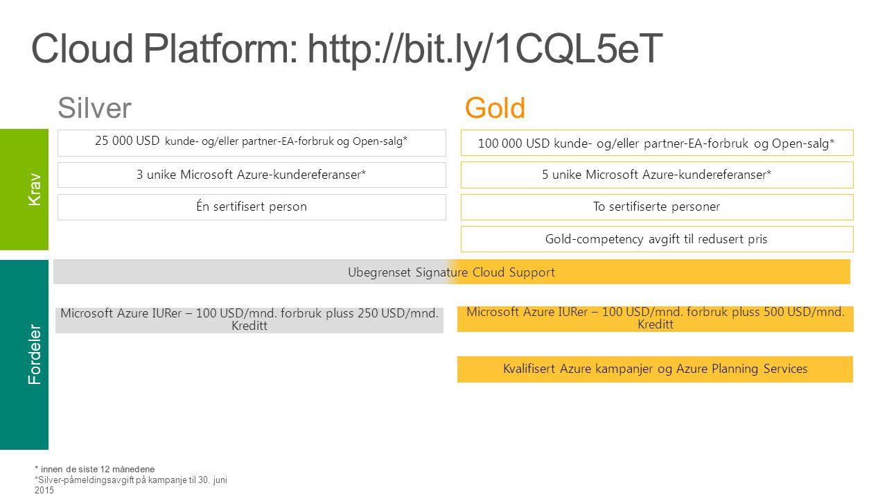 25 000 USD kunde- og/eller partner-EA-forbruk og Open-salg * 3 unike Microsoft Azure-kundereferanser* Én sertifisert person 100 000 USD kunde- og/eller partner-EA-forbruk og Open-salg* 5 unike Microsoft Azure-kundereferanser* Gold-competency avgift til redusert pris To sertifiserte personer Microsoft Azure IURer – 100 USD/mnd.