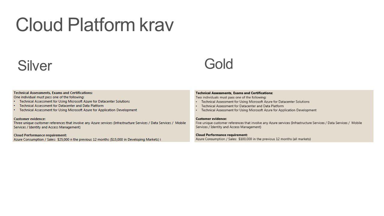 Partner transition Cloud Accelerate- og Cloud Deployment- partnere Azure Circle- og Azure ISV-partnere Small Business- partnere Får competencyen på Silver-nivå i ett år.
