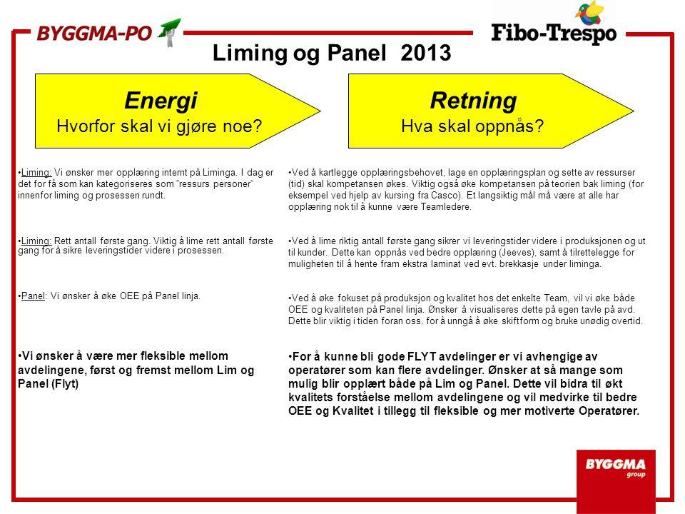 """Liming: Vi ønsker mer opplæring internt på Liminga. I dag er det for få som kan kategoriseres som """"ressurs personer"""" innenfor liming og prosessen rund"""