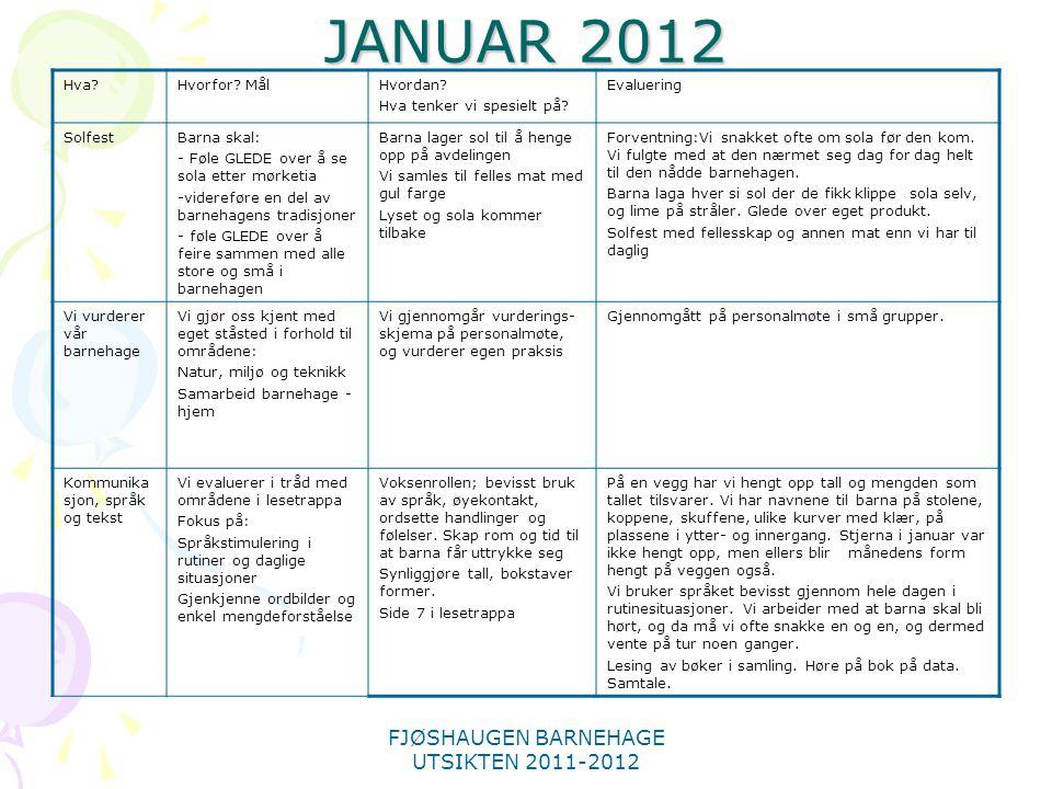 FJØSHAUGEN BARNEHAGE UTSIKTEN 2011-2012 JANUAR 2012 Hva?Hvorfor? MålHvordan? Hva tenker vi spesielt på? Evaluering SolfestBarna skal: - Føle GLEDE ove