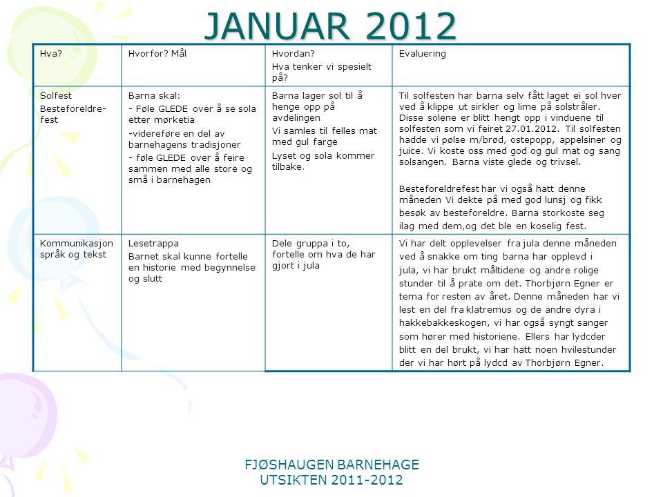 FJØSHAUGEN BARNEHAGE UTSIKTEN 2011-2012 JANUAR 2012 Hva?Hvorfor? MålHvordan? Hva tenker vi spesielt på? Evaluering Solfest Besteforeldre- fest Barna s