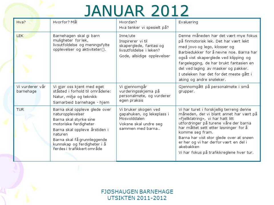 FJØSHAUGEN BARNEHAGE UTSIKTEN 2011-2012 JANUAR 2012 Hva?Hvorfor? MålHvordan? Hva tenker vi spesielt på? Evaluering LEKBarnehagen skal gi barn mulighet