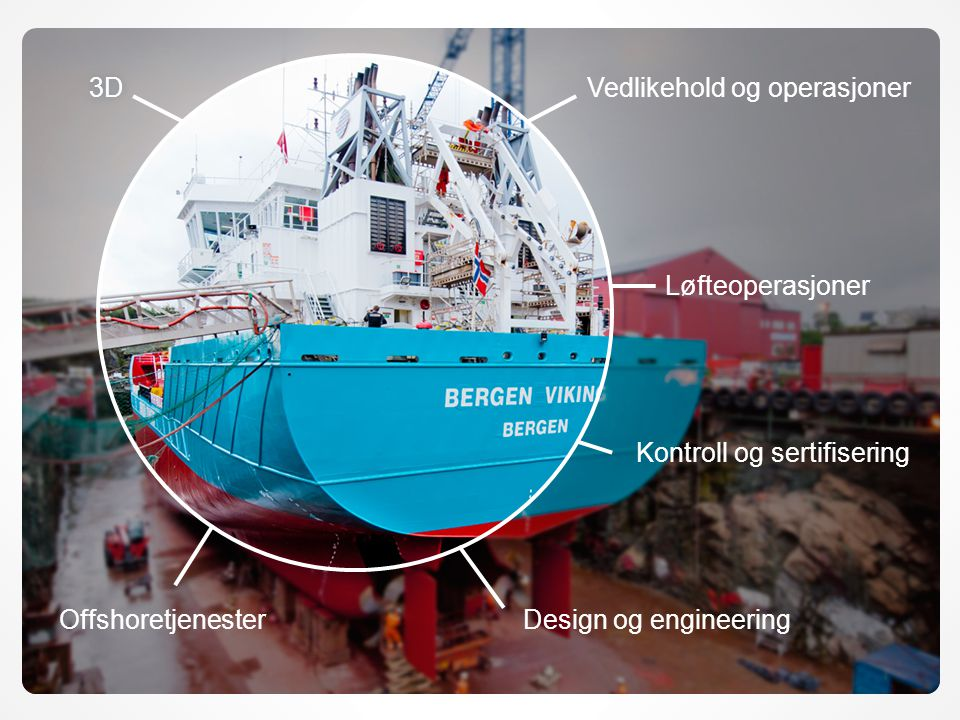 Offshoretjenester Design og engineering Løfteoperasjoner Kontroll og sertifisering Vedlikehold og operasjoner3D
