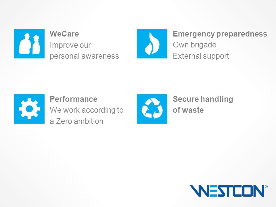 WeCare Improve our personal awareness Performance We work according to a Zero ambition Emergency preparedness Own brigade External support Secure handling of waste