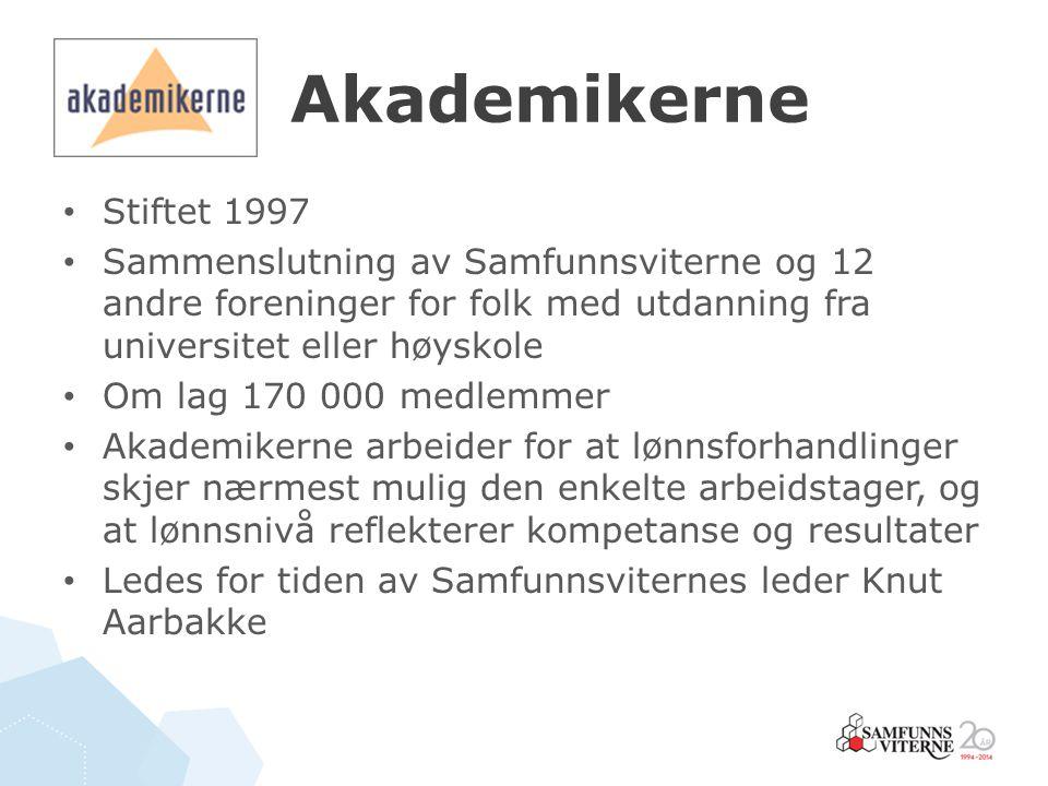Akademikerne Stiftet 1997 Sammenslutning av Samfunnsviterne og 12 andre foreninger for folk med utdanning fra universitet eller høyskole Om lag 170 00