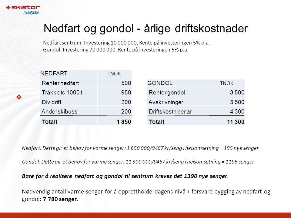 Nedfart og gondol - årlige driftskostnader NEDFART TNOK Renter nedfart500 Tråkk etc 1000 t950 Div drift200 Andel skibuss200 Totalt1 850 Nedfart: Dette