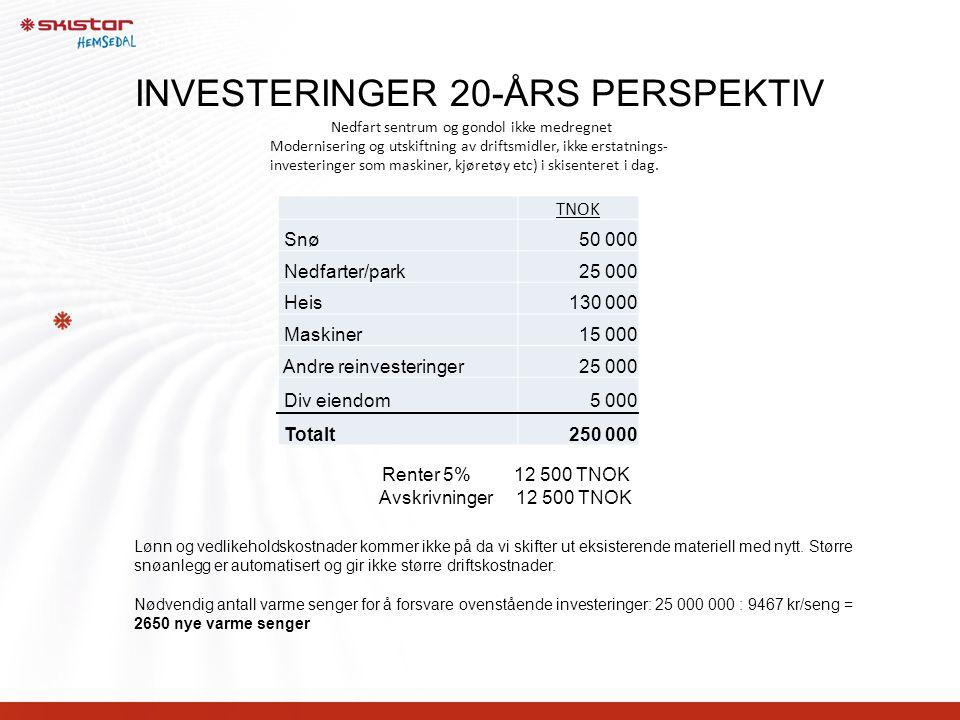 INVESTERINGER 20-ÅRS PERSPEKTIV TNOK Snø50 000 Nedfarter/park25 000 Heis130 000 Maskiner15 000 Andre reinvesteringer25 000 Div eiendom5 000 Totalt250