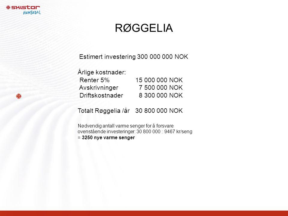 RØGGELIA Estimert investering 300 000 000 NOK Årlige kostnader: Renter 5%15 000 000 NOK Avskrivninger 7 500 000 NOK Driftskostnader 8 300 000 NOK Tota