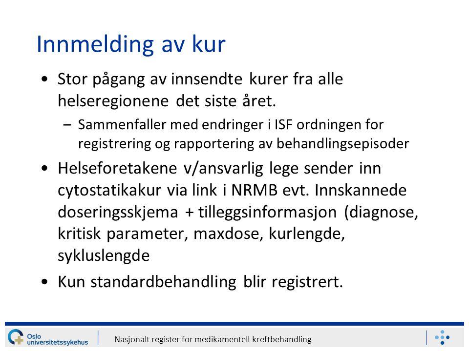 Innmelding av kur Stor pågang av innsendte kurer fra alle helseregionene det siste året. –Sammenfaller med endringer i ISF ordningen for registrering