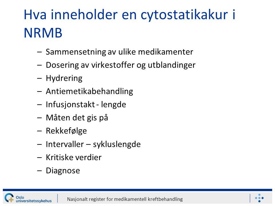 Hva inneholder en cytostatikakur i NRMB –Sammensetning av ulike medikamenter –Dosering av virkestoffer og utblandinger –Hydrering –Antiemetikabehandli