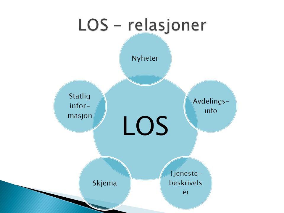 LOS Nyheter Avdelings- info Tjeneste- beskrivels er Skjema Statlig infor- masjon