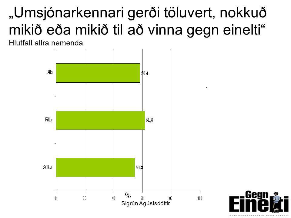 Sigrún Ágústsdóttir20 Instruksjoner: Slett eksempelikoner, og erstatt dem med fungerende dokumentikoner på følgende måte: Lag dokument i Word Gå tilba