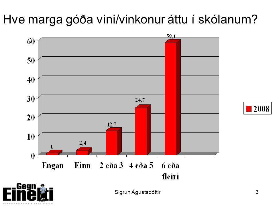 Sigrún Ágústsdóttir3 Hve marga góða vini/vinkonur áttu í skólanum