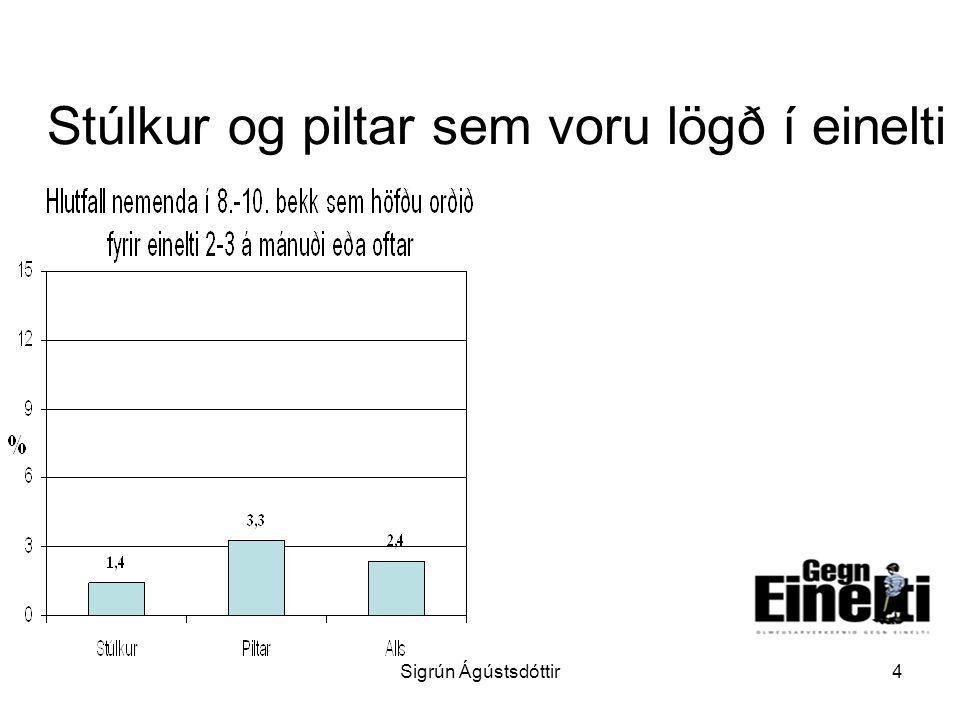 Sigrún Ágústsdóttir4 Stúlkur og piltar sem voru lögð í einelti Instruksjoner: Slett eksempelikoner, og erstatt dem med fungerende dokumentikoner på fø