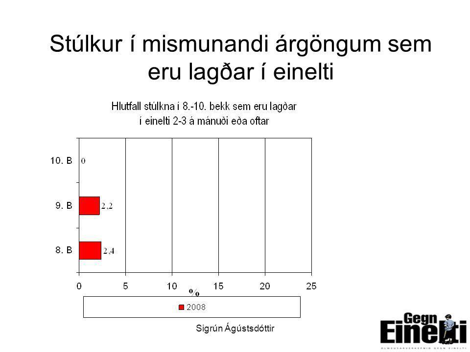 Sigrún Ágústsdóttir6 Stúlkur í mismunandi árgöngum sem eru lagðar í einelti