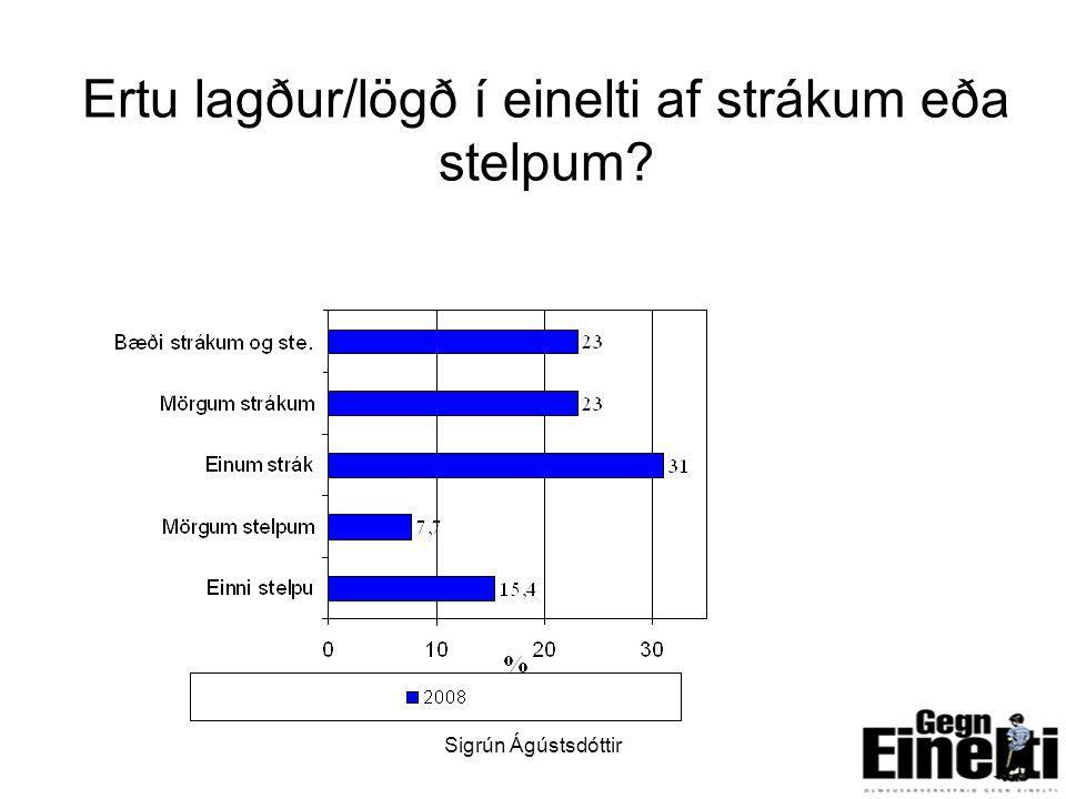 Sigrún Ágústsdóttir8 Ertu lagður/lögð í einelti af strákum eða stelpum?