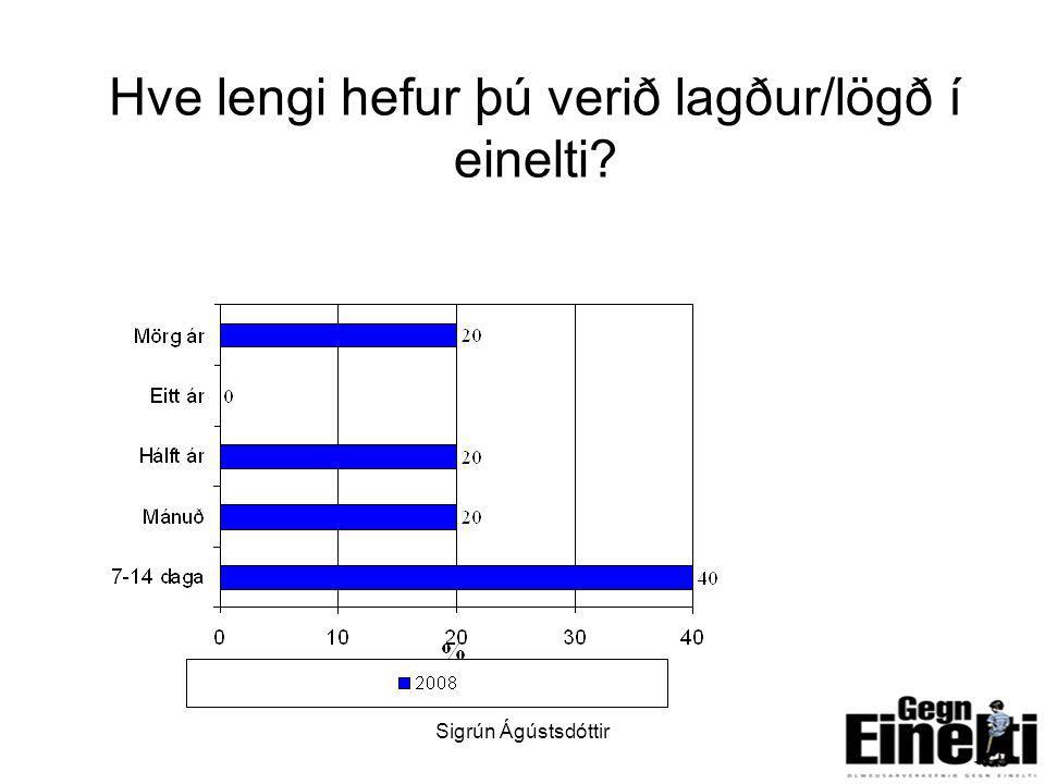 Sigrún Ágústsdóttir9 Hve lengi hefur þú verið lagður/lögð í einelti